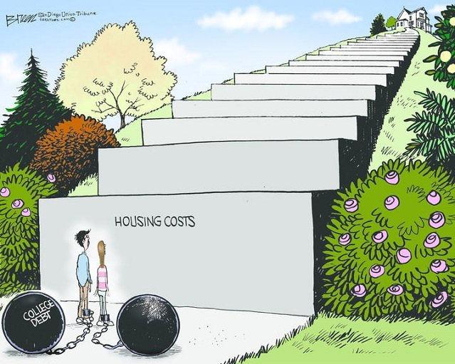 student loan debt and housing costs poitical cartoon